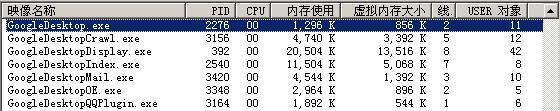 Gdesk.Memory.Usage