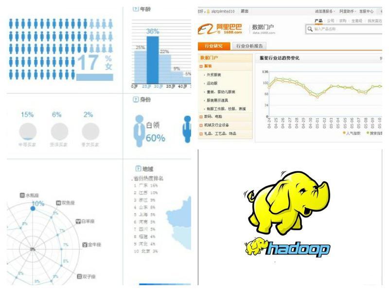 Hadoop大数据.jpg