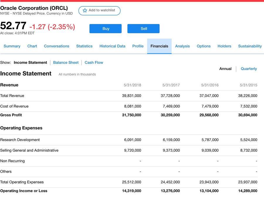 ORCL_Financials.jpg