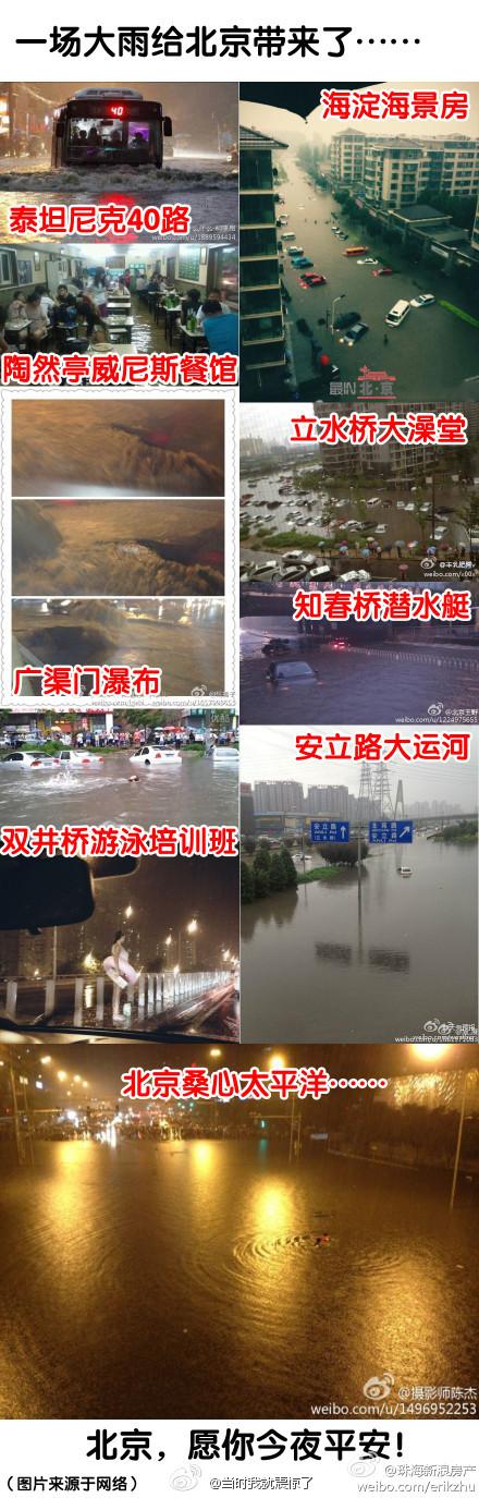 Beijing20120721.jpg