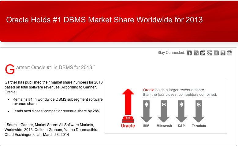 oracle2013marketshare.png