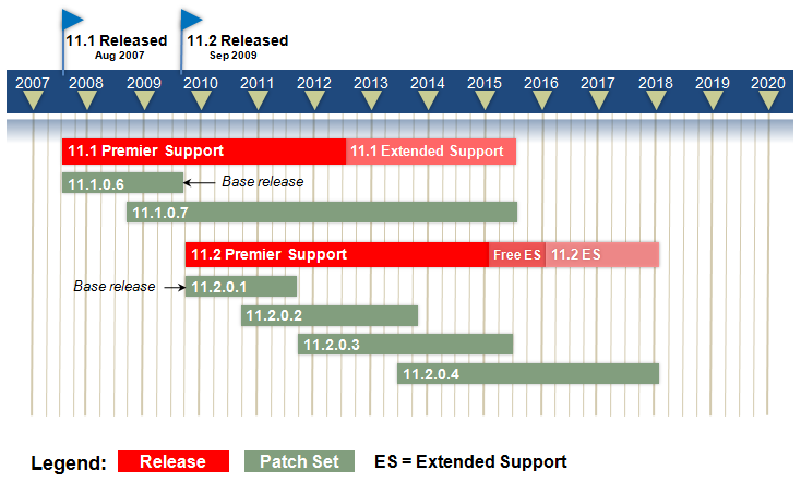 DB_Roadmap_Jan_2013_v4.png